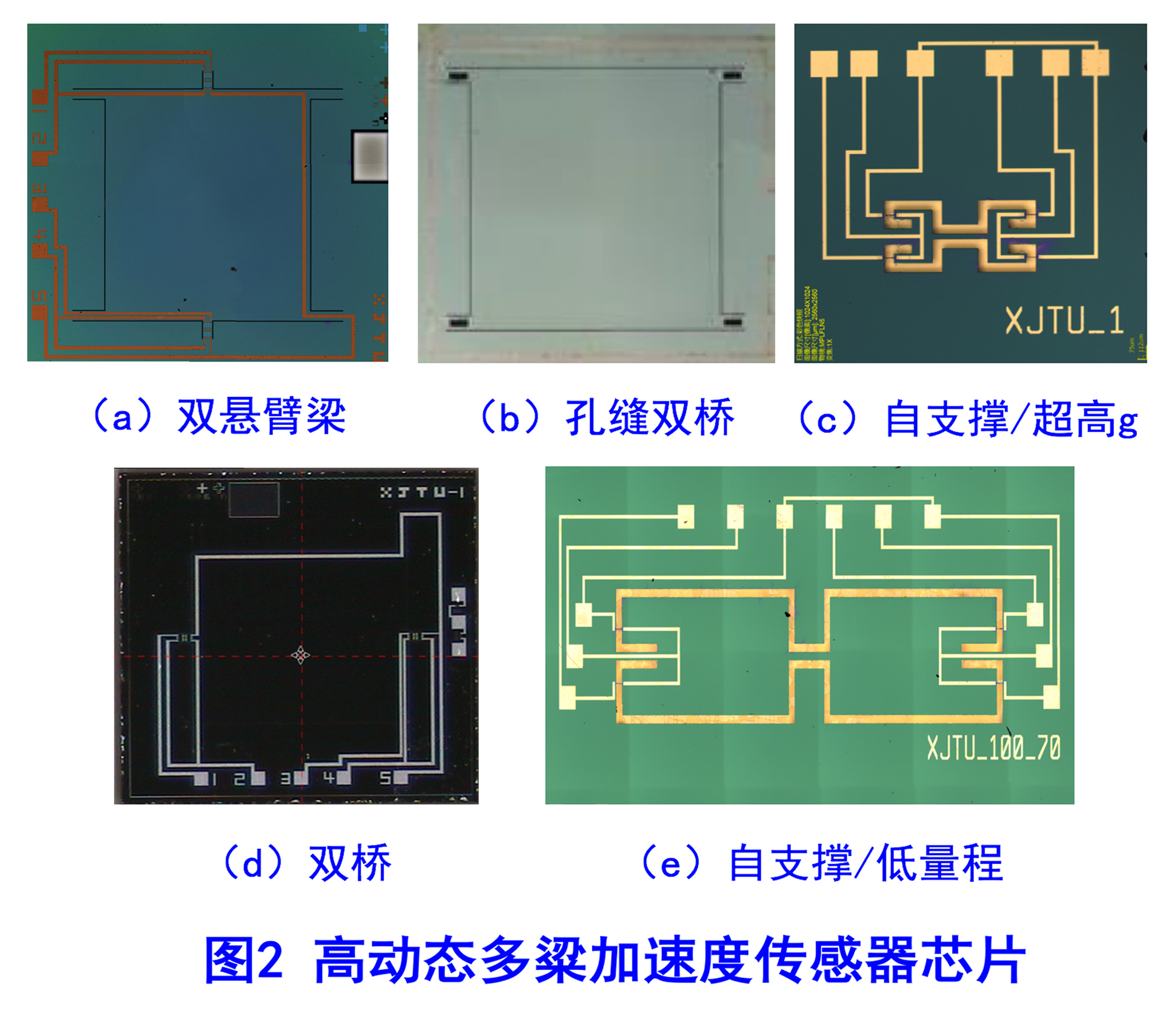 图2-加计芯片.jpg